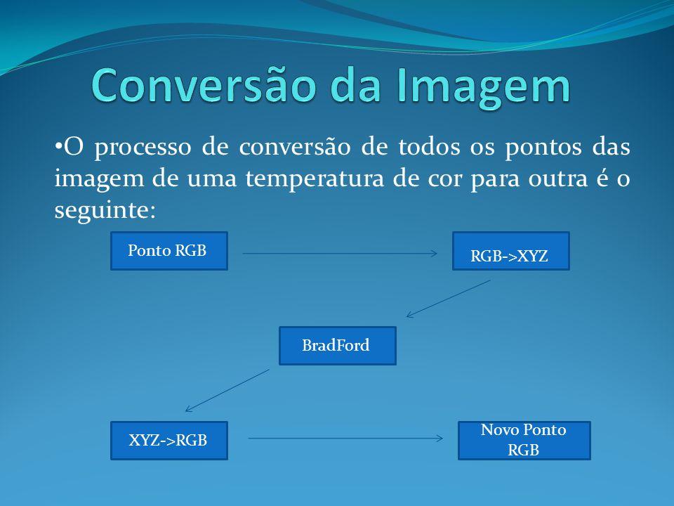 O processo de conversão de todos os pontos das imagem de uma temperatura de cor para outra é o seguinte: Ponto RGB XYZ->RGB RGB->XYZ BradFord Novo Pon