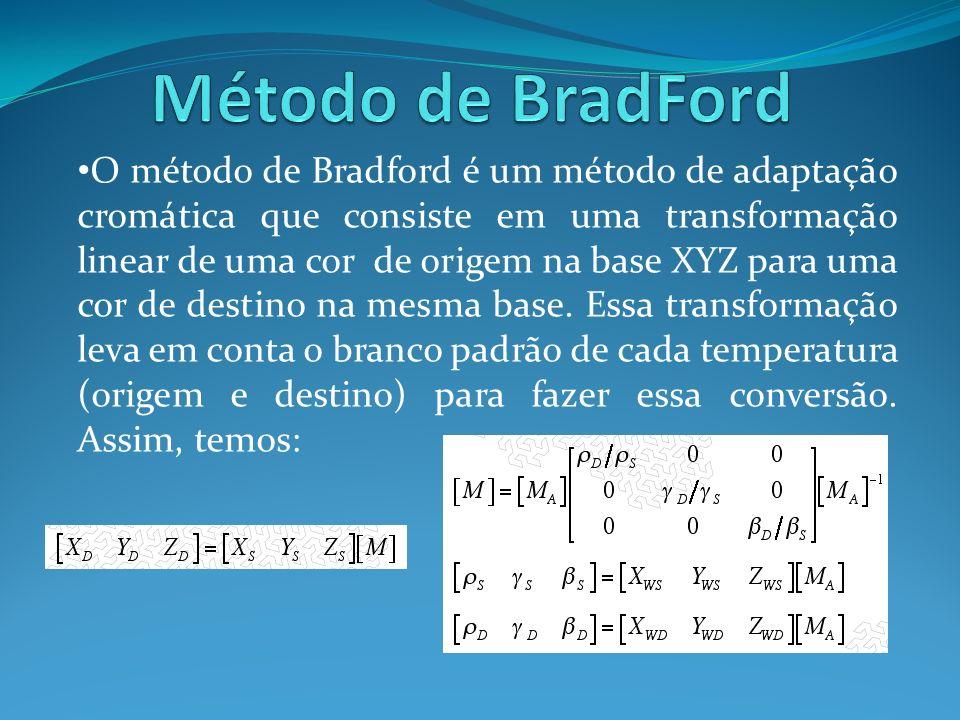 O método de Bradford é um método de adaptação cromática que consiste em uma transformação linear de uma cor de origem na base XYZ para uma cor de dest