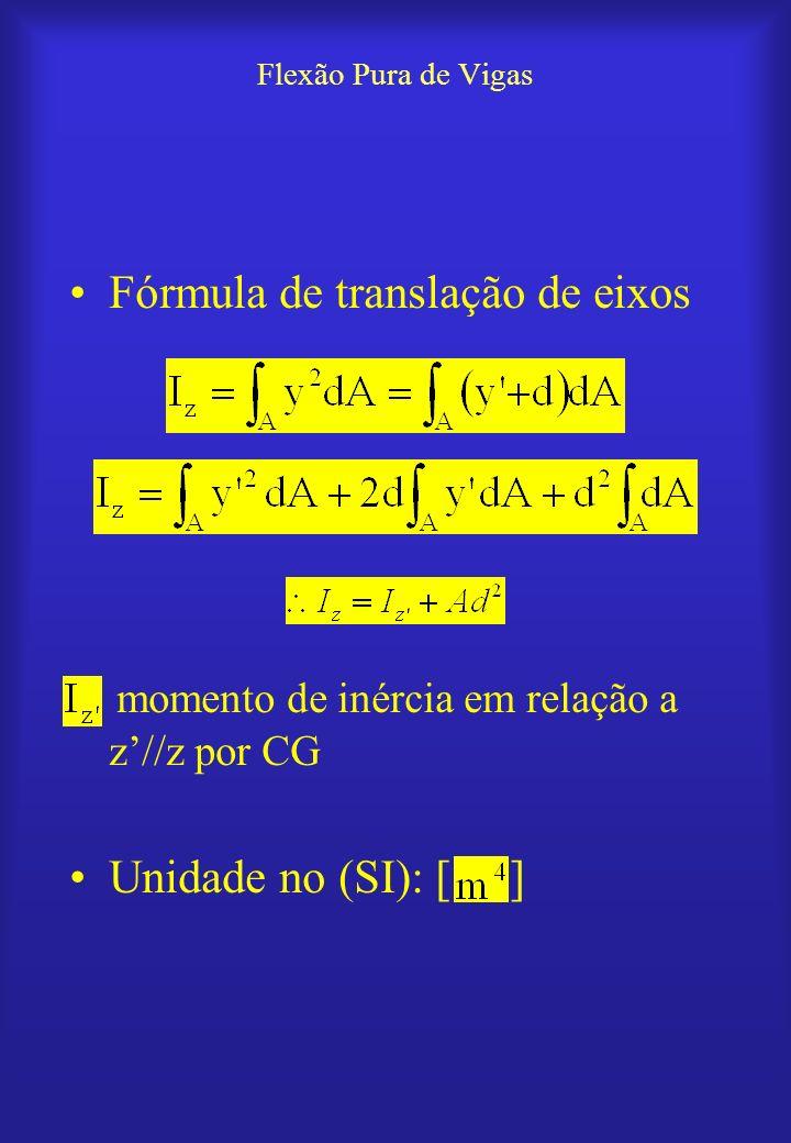 Flexão Pura de Vigas Fórmula de translação de eixos momento de inércia em relação a z//z por CG Unidade no (SI): [ ]
