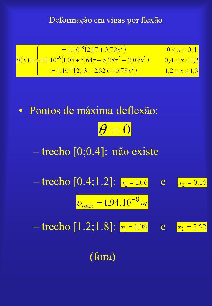 Deformação em vigas por flexão Pontos de máxima deflexão: –trecho [0;0.4]: não existe –trecho [0.4;1.2]: e –trecho [1.2;1.8]: e (fora)