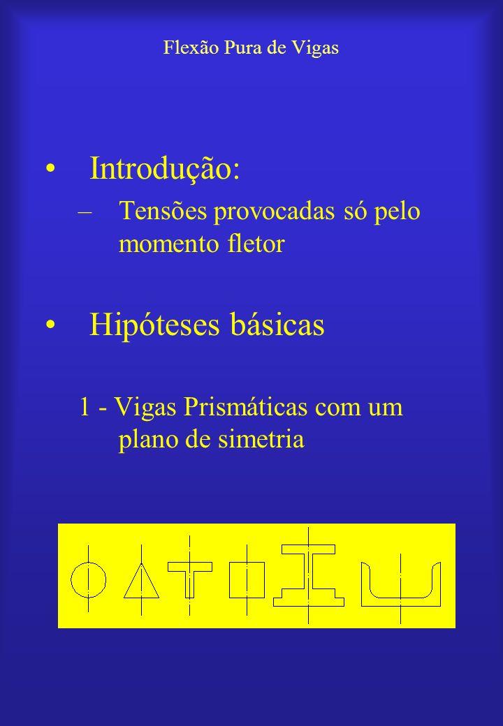 Flexão Pura de Vigas Introdução: –Tensões provocadas só pelo momento fletor Hipóteses básicas 1 - Vigas Prismáticas com um plano de simetria