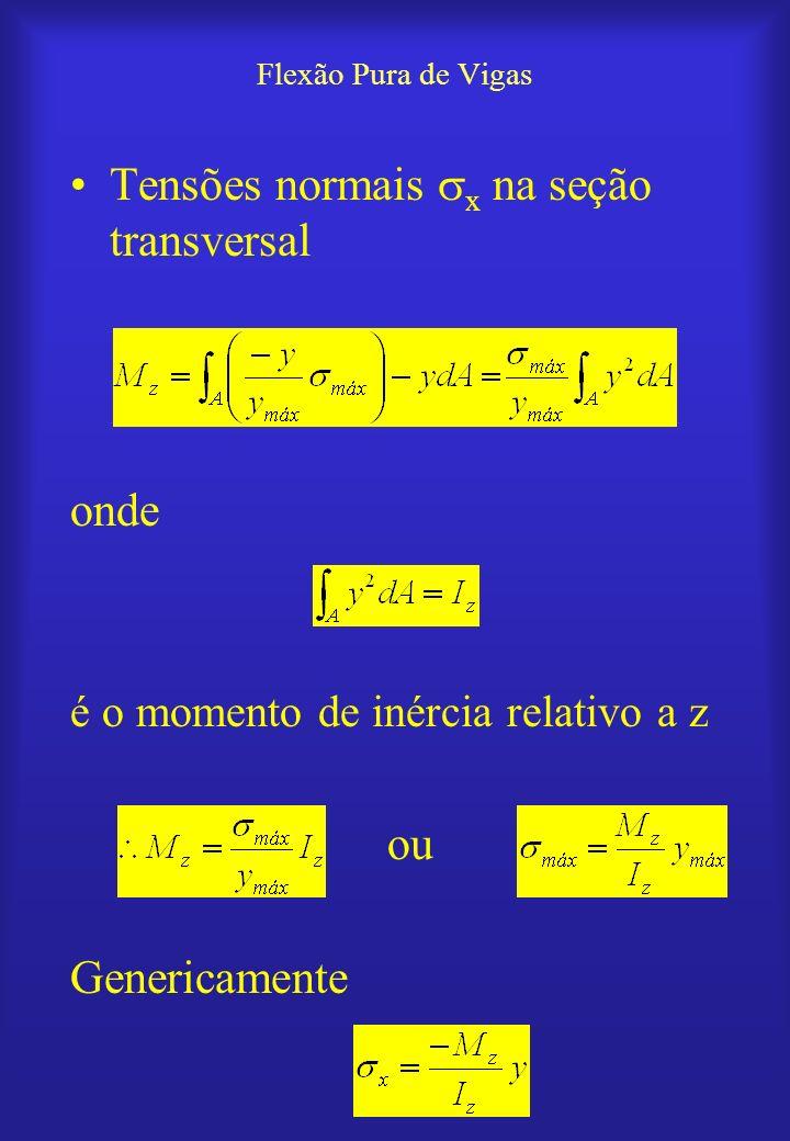 Flexão Pura de Vigas Tensões normais x na seção transversal onde é o momento de inércia relativo a z ou Genericamente