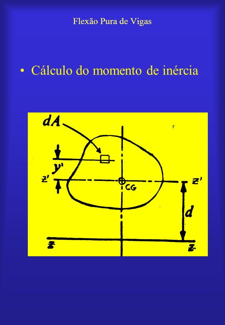 Flexão Pura de Vigas Cálculo do momento de inércia