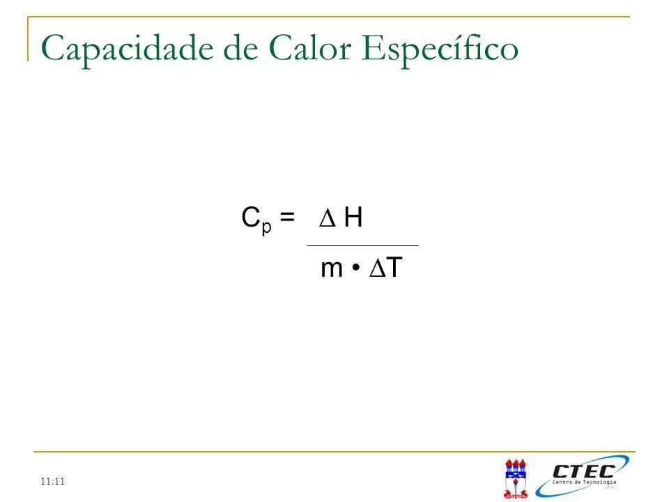 11:11 C p = H m T Capacidade de Calor Específico