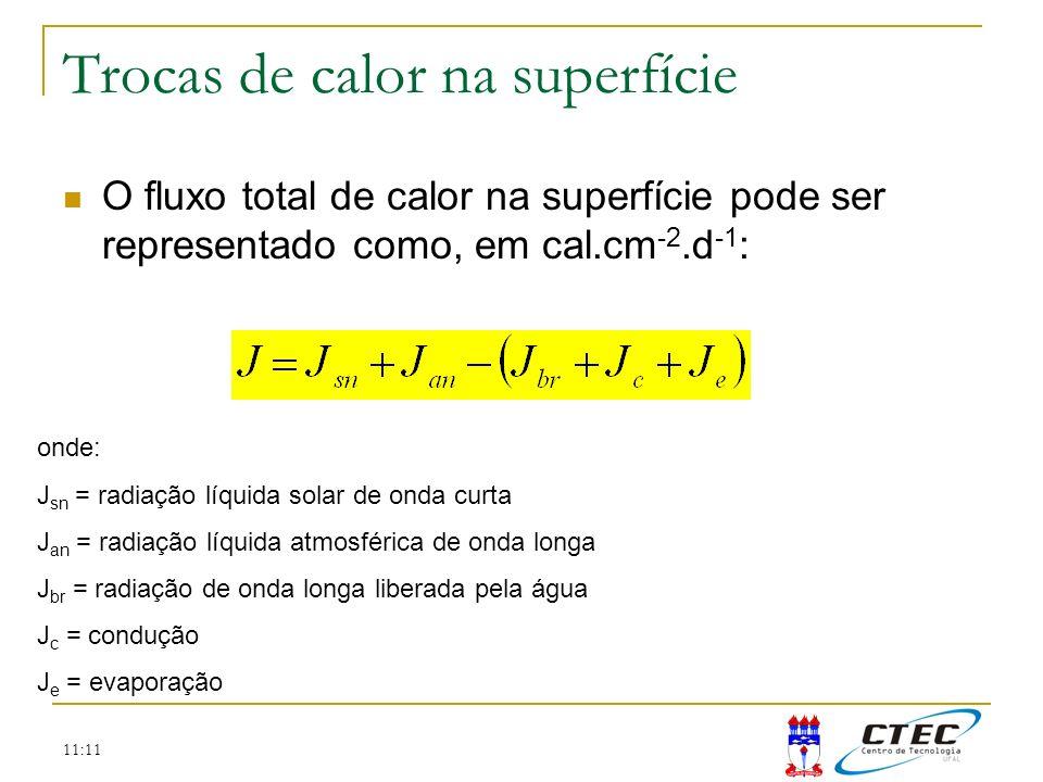 11:11 Trocas de calor na superfície O fluxo total de calor na superfície pode ser representado como, em cal.cm -2.d -1 : onde: J sn = radiação líquida