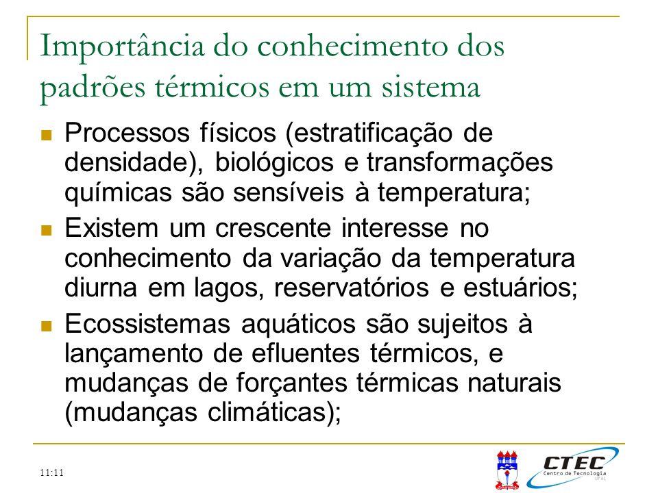 11:11 Importância do conhecimento dos padrões térmicos em um sistema Processos físicos (estratificação de densidade), biológicos e transformações quím