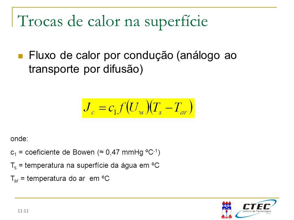 11:11 Trocas de calor na superfície Fluxo de calor por condução (análogo ao transporte por difusão) onde: c 1 = coeficiente de Bowen ( 0,47 mmHg ºC -1