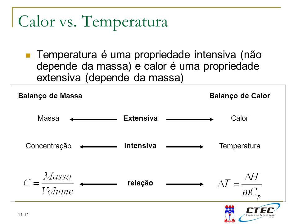11:11 Temperatura é uma propriedade intensiva (não depende da massa) e calor é uma propriedade extensiva (depende da massa) Calor vs. Temperatura Bala