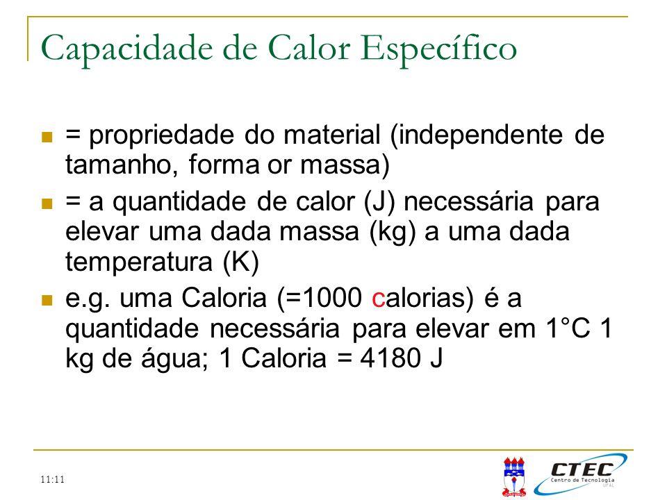 11:11 Capacidade de Calor Específico = propriedade do material (independente de tamanho, forma or massa) = a quantidade de calor (J) necessária para e