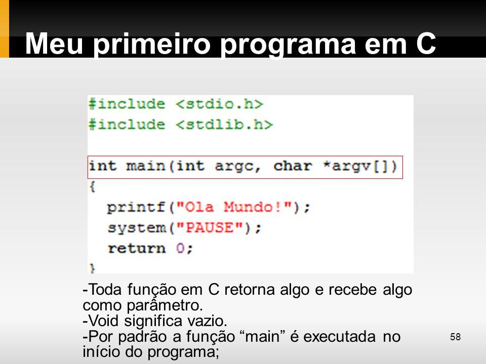 Meu primeiro programa em C -Toda função em C retorna algo e recebe algo como parâmetro. -Void significa vazio. -Por padrão a função main é executada n