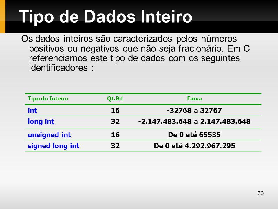 Tipo de Dados Inteiro Os dados inteiros são caracterizados pelos números positivos ou negativos que não seja fracionário. Em C referenciamos este tipo