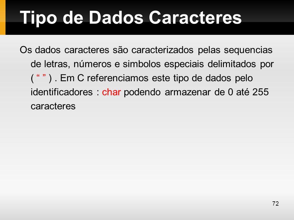 Tipo de Dados Caracteres Os dados caracteres são caracterizados pelas sequencias de letras, números e simbolos especiais delimitados por ( ). Em C ref