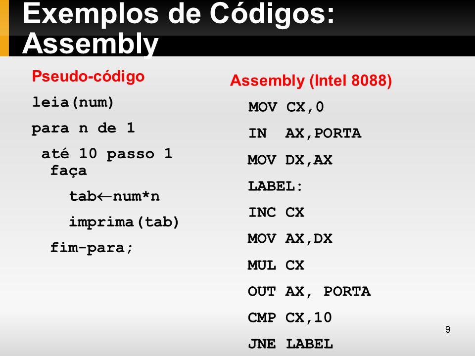 Exemplos de Códigos: Assembly Pseudo-código leia(num) para n de 1 até 10 passo 1 faça tab num*n imprima(tab) fim-para; Assembly (Intel 8088) MOV CX,0