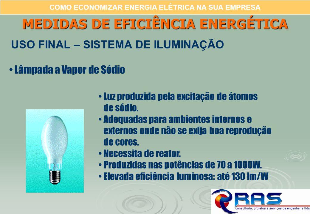 COMO ECONOMIZAR ENERGIA ELÉTRICA NA SUA EMPRESA Lâmpada a Vapor de Sódio Luz produzida pela excitação de átomos de sódio. Adequadas para ambientes int
