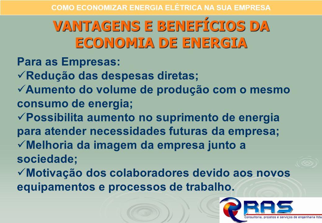 Para as Empresas: Redução das despesas diretas; Aumento do volume de produção com o mesmo consumo de energia; Possibilita aumento no suprimento de ene