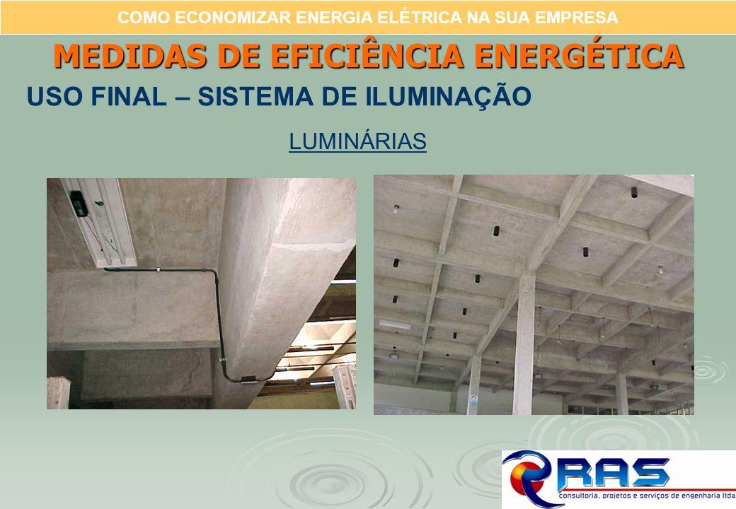 COMO ECONOMIZAR ENERGIA ELÉTRICA NA SUA EMPRESA LUMINÁRIAS MEDIDAS DE EFICIÊNCIA ENERGÉTICA USO FINAL – SISTEMA DE ILUMINAÇÃO