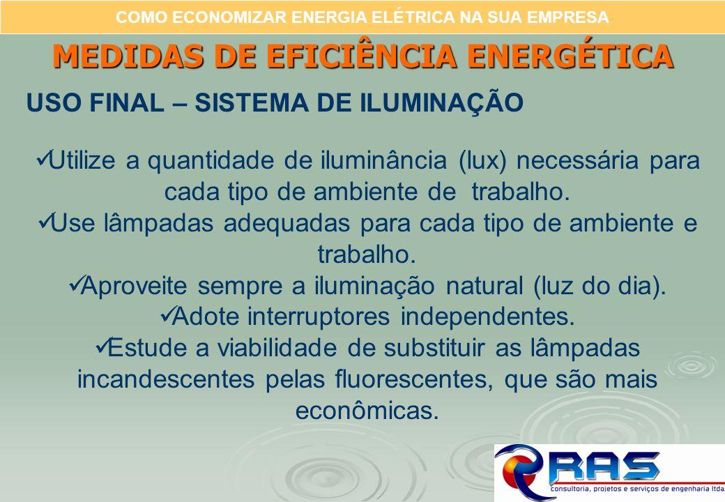 COMO ECONOMIZAR ENERGIA ELÉTRICA NA SUA EMPRESA MEDIDAS DE EFICIÊNCIA ENERGÉTICA USO FINAL – SISTEMA DE ILUMINAÇÃO Utilize a quantidade de iluminância