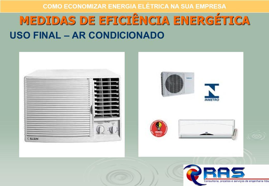 COMO ECONOMIZAR ENERGIA ELÉTRICA NA SUA EMPRESA MEDIDAS DE EFICIÊNCIA ENERGÉTICA USO FINAL – AR CONDICIONADO