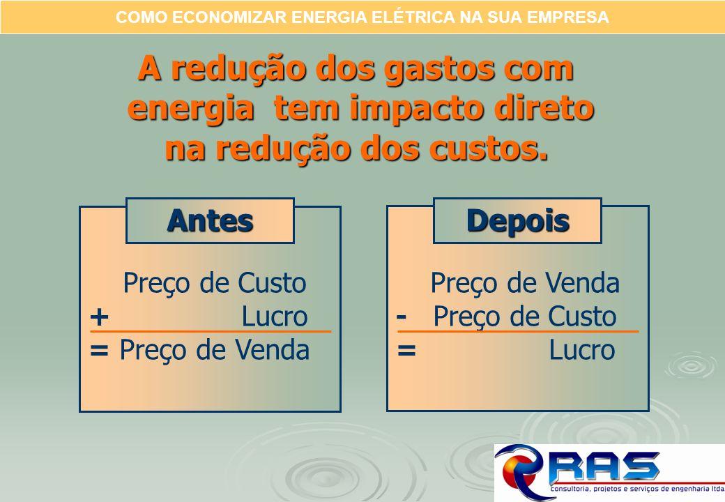 COMO ECONOMIZAR ENERGIA ELÉTRICA NA SUA EMPRESA A redução dos gastos com energia tem impacto direto na redução dos custos. Antes Preço de Custo + Lucr