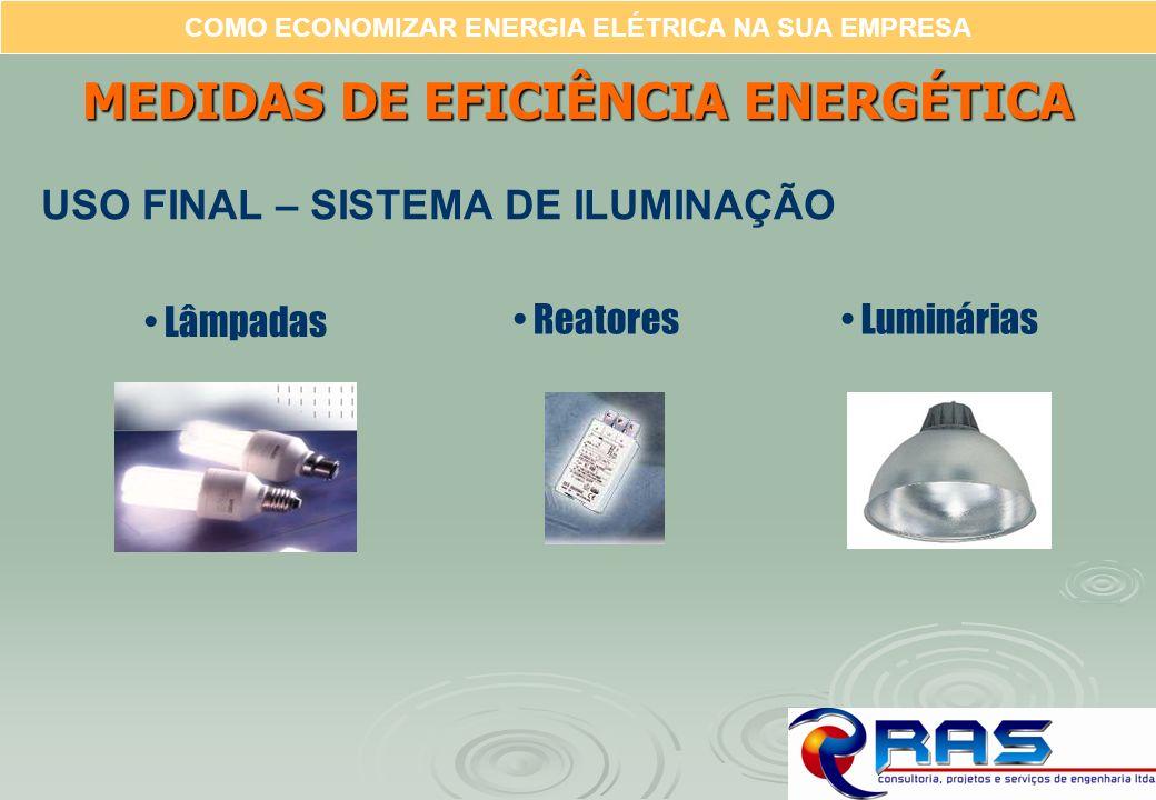 COMO ECONOMIZAR ENERGIA ELÉTRICA NA SUA EMPRESA Lâmpadas Luminárias Reatores MEDIDAS DE EFICIÊNCIA ENERGÉTICA USO FINAL – SISTEMA DE ILUMINAÇÃO