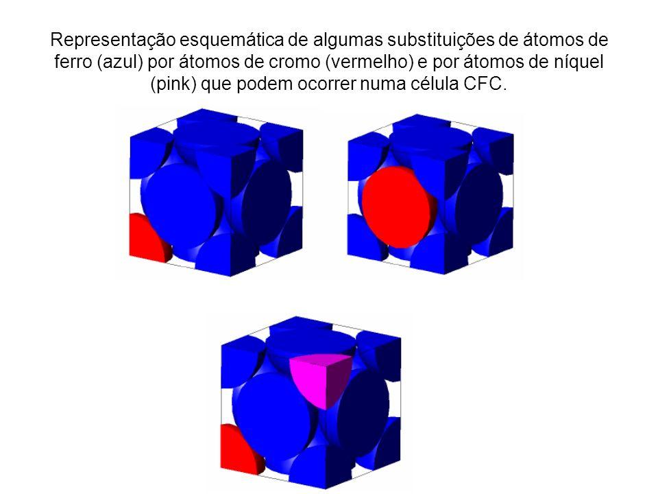 Diagrama de equilíbrio isomorfo É o diagrama que representa as ligas entre dois metais mutuamente solúveis em quaisquer proporções.