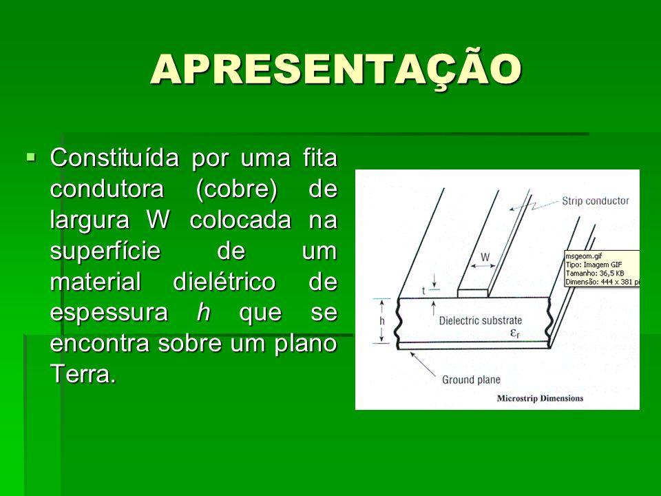 APRESENTAÇÃO Constituída por uma fita condutora (cobre) de largura W colocada na superfície de um material dielétrico de espessura h que se encontra s