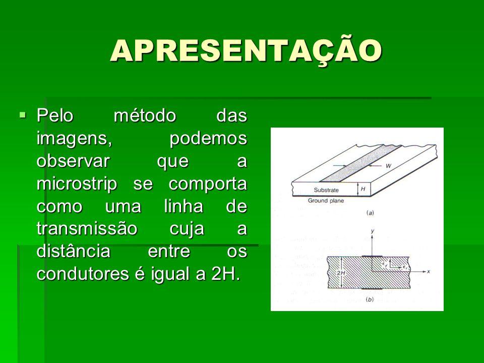 Exemplo Projete uma linha de transmissão em microfita que possua uma impedância característica de 100.