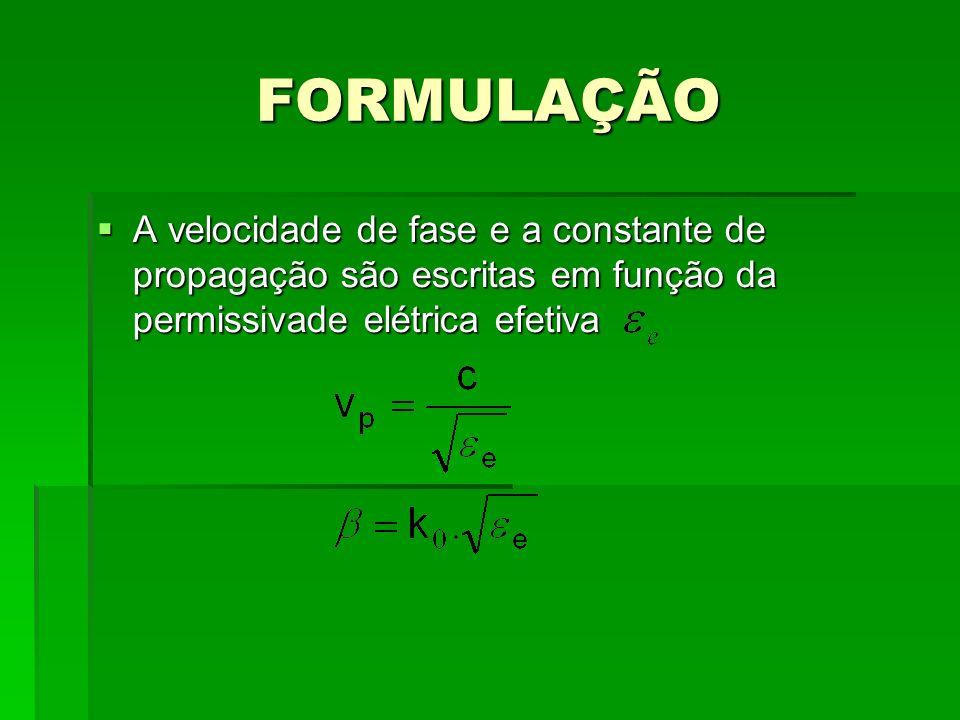 FORMULAÇÃO A velocidade de fase e a constante de propagação são escritas em função da permissivade elétrica efetiva A velocidade de fase e a constante