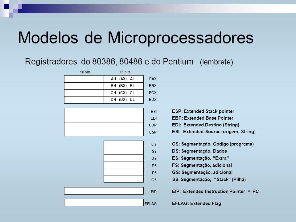 Modelos de Microprocessadores 16 bits 16 bits AH (AX) AL EAX BH (BX) BL EBX CH (CX) CL ECX DH (DX) DL EDX ESI EDI EBP ESP CS SS DS ES FS GS EIP EFLAG