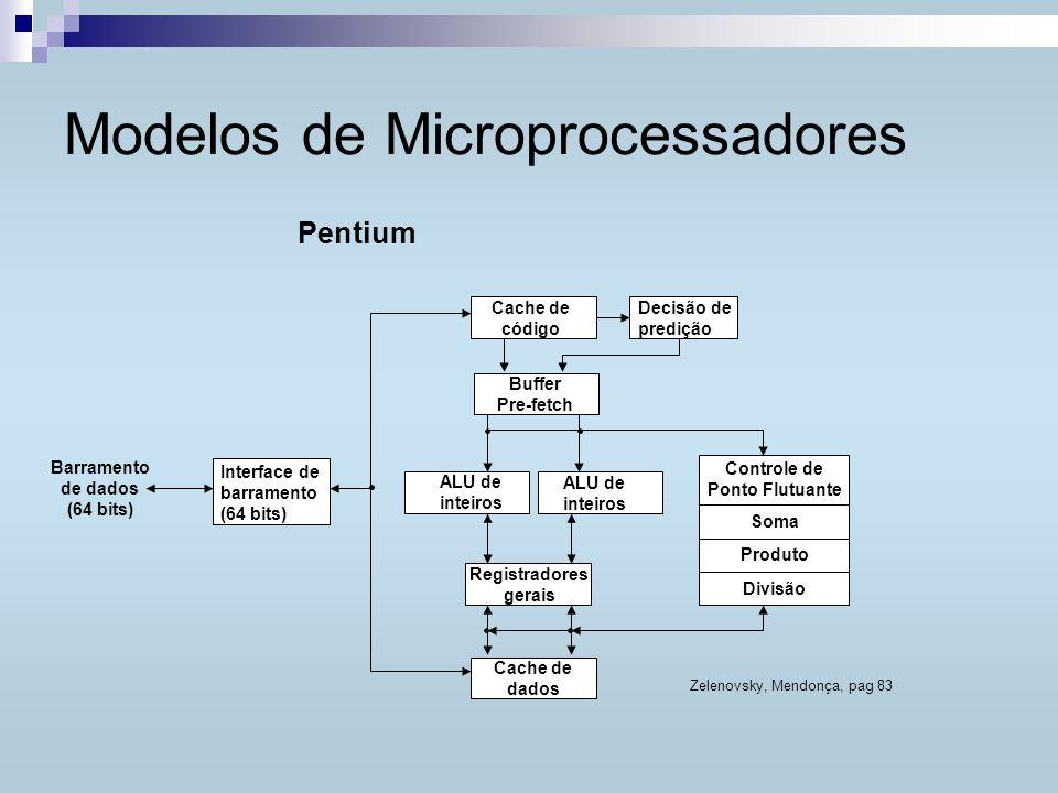 Modelos de Microprocessadores Cache de código Decisão de predição ALU de inteiros Registradores gerais Cache de dados Buffer Pre-fetch Controle de Pon