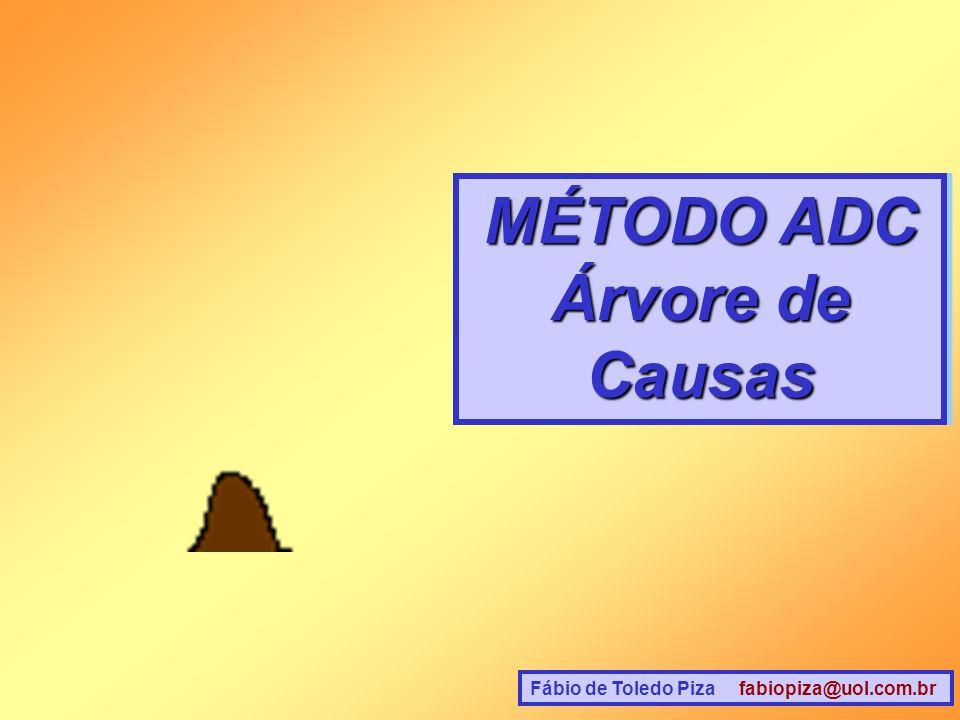 Fábio de Toledo Piza fabiopiza@uol.com.br MÉTODO ADC Árvore de Causas