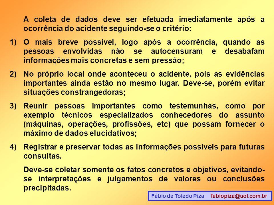 Fábio de Toledo Piza fabiopiza@uol.com.br A coleta de dados deve ser efetuada imediatamente após a ocorrência do acidente seguindo-se o critério: 1)O
