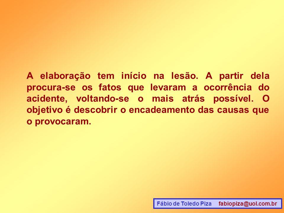 Fábio de Toledo Piza fabiopiza@uol.com.br A elaboração tem início na lesão. A partir dela procura-se os fatos que levaram a ocorrência do acidente, vo