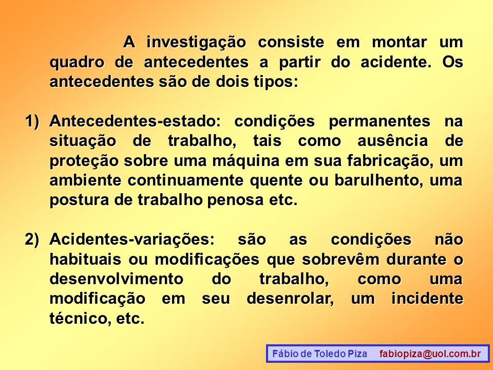 Fábio de Toledo Piza fabiopiza@uol.com.br O acidente só pode ser explicado se houver ao menos um elemento da situação habitual que tenha sido modificado.