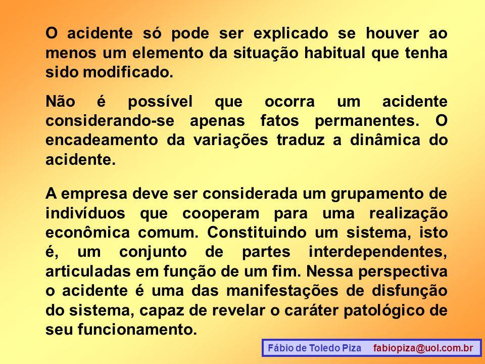Fábio de Toledo Piza fabiopiza@uol.com.br O acidente só pode ser explicado se houver ao menos um elemento da situação habitual que tenha sido modifica