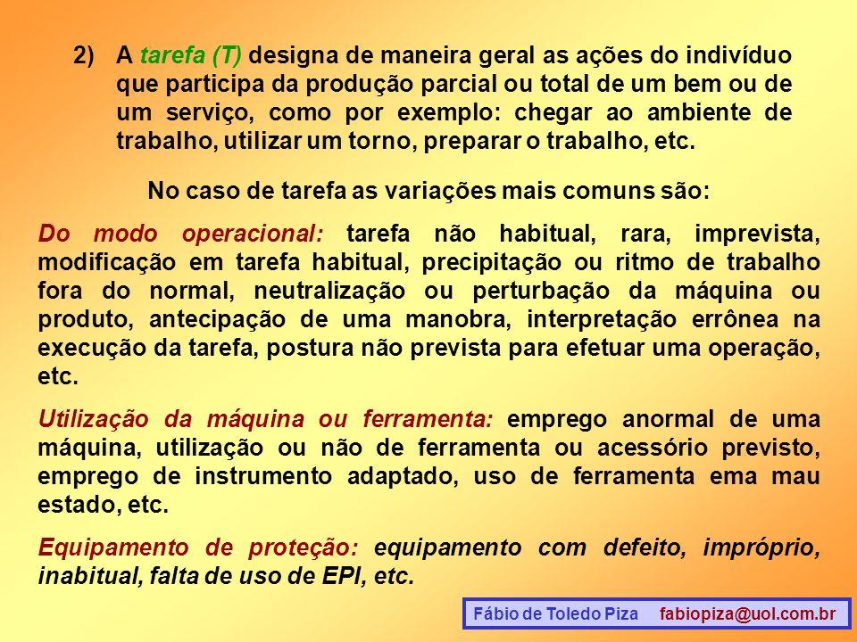 Fábio de Toledo Piza fabiopiza@uol.com.br 2)A tarefa (T) designa de maneira geral as ações do indivíduo que participa da produção parcial ou total de