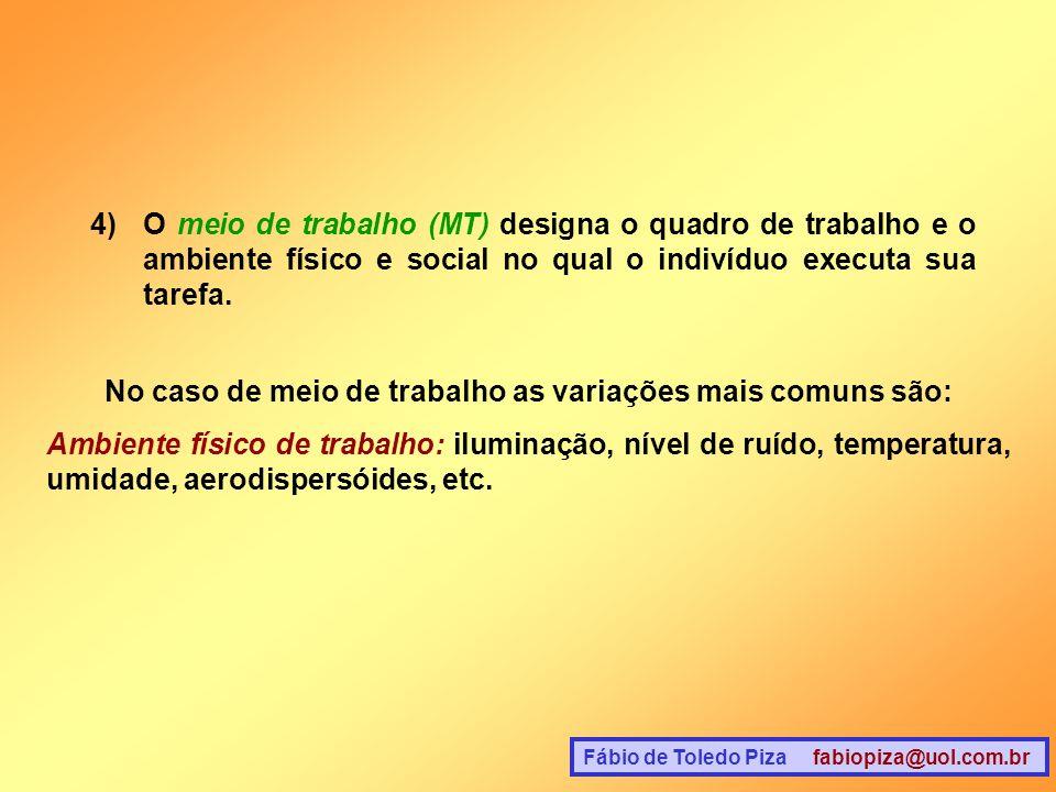 Fábio de Toledo Piza fabiopiza@uol.com.br 4)O meio de trabalho (MT) designa o quadro de trabalho e o ambiente físico e social no qual o indivíduo exec