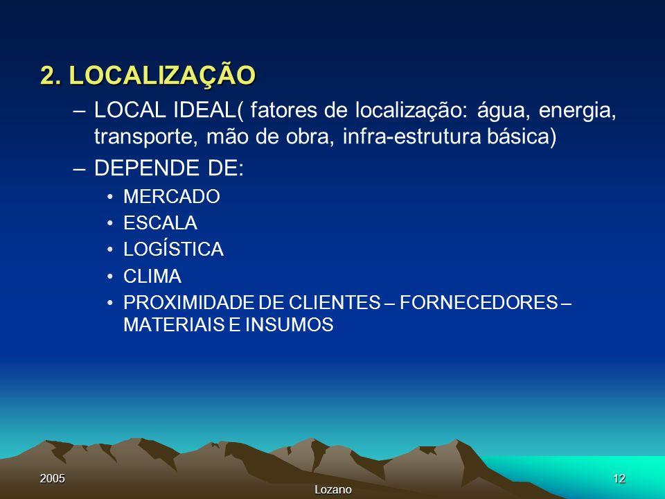 2005 Lozano 12 2. LOCALIZAÇÃO –LOCAL IDEAL( fatores de localização: água, energia, transporte, mão de obra, infra-estrutura básica) –DEPENDE DE: MERCA