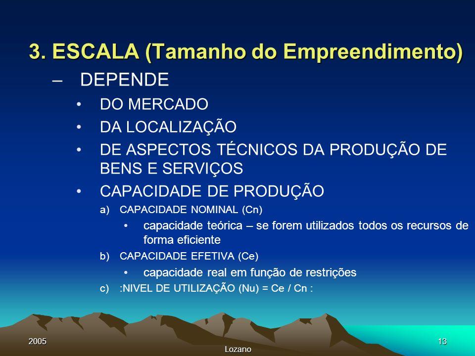 2005 Lozano 13 3. ESCALA (Tamanho do Empreendimento) –DEPENDE DO MERCADO DA LOCALIZAÇÃO DE ASPECTOS TÉCNICOS DA PRODUÇÃO DE BENS E SERVIÇOS CAPACIDADE