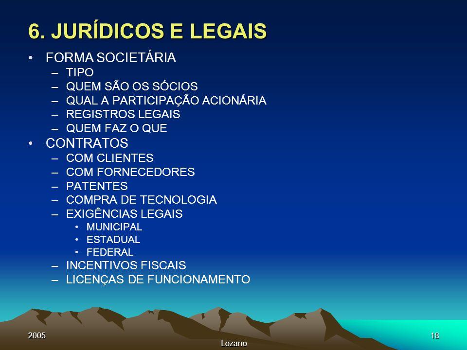 2005 Lozano 18 6. JURÍDICOS E LEGAIS FORMA SOCIETÁRIA –TIPO –QUEM SÃO OS SÓCIOS –QUAL A PARTICIPAÇÃO ACIONÁRIA –REGISTROS LEGAIS –QUEM FAZ O QUE CONTR