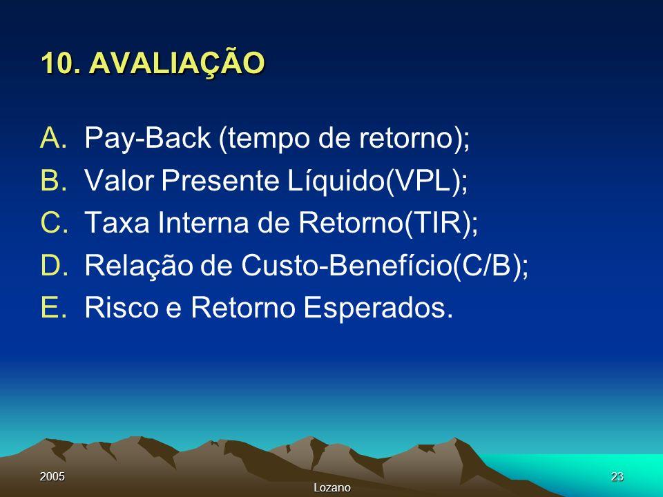 2005 Lozano 23 10. AVALIAÇÃO A.Pay-Back (tempo de retorno); B.Valor Presente Líquido(VPL); C.Taxa Interna de Retorno(TIR); D.Relação de Custo-Benefíci