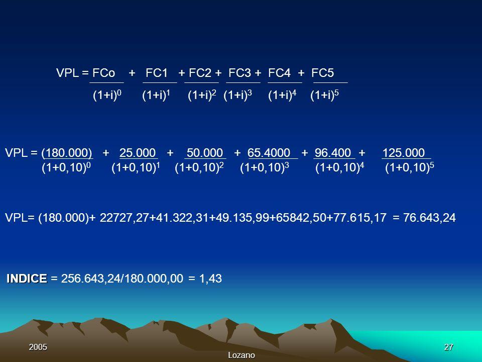 2005 Lozano 27 VPL = FCo + FC1 + FC2 + FC3 + FC4 + FC5 (1+i) 0 (1+i) 1 (1+i) 2 (1+i) 3 (1+i) 4 (1+i) 5 VPL = (180.000) + 25.000 + 50.000 + 65.4000 + 9