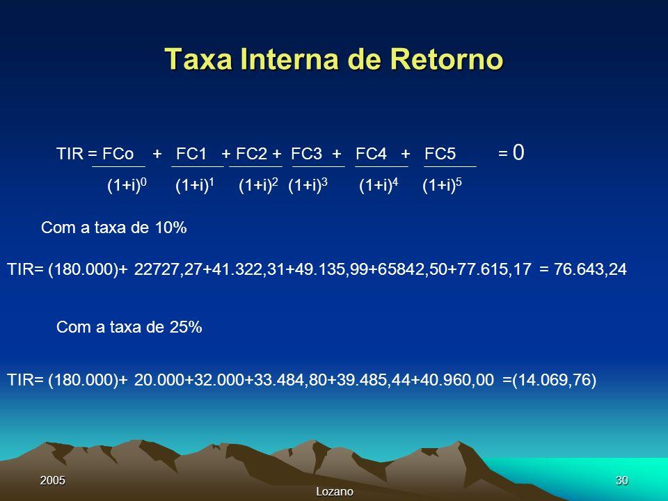2005 Lozano 30 Taxa Interna de Retorno TIR = FCo + FC1 + FC2 + FC3 + FC4 + FC5 = 0 (1+i) 0 (1+i) 1 (1+i) 2 (1+i) 3 (1+i) 4 (1+i) 5 TIR= (180.000)+ 227