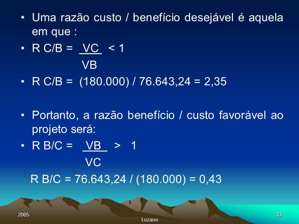 2005 Lozano 33 Uma razão custo / benefício desejável é aquela em que : R C/B = VC < 1 VB R C/B = (180.000) / 76.643,24 = 2,35 Portanto, a razão benefí