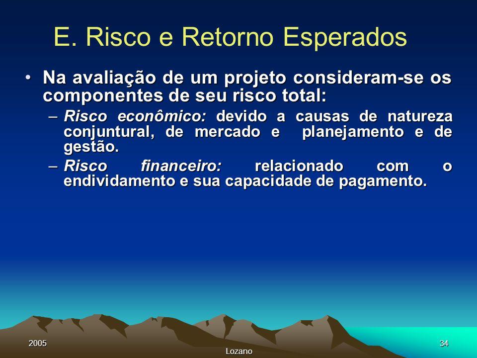2005 Lozano 34 E. Risco e Retorno Esperados Na avaliação de um projeto consideram-se os componentes de seu risco total:Na avaliação de um projeto cons