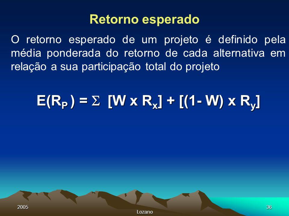 2005 Lozano 36 Retorno esperado O retorno esperado de um projeto é definido pela média ponderada do retorno de cada alternativa em relação a sua parti