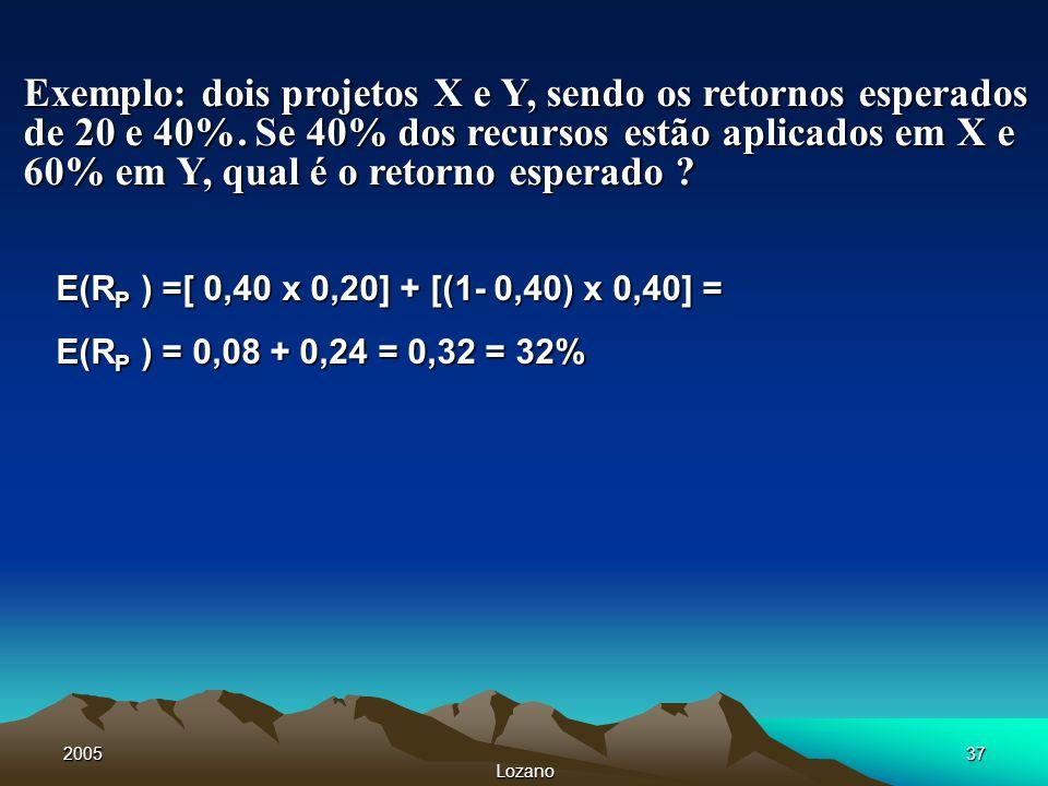 2005 Lozano 37 Exemplo: dois projetos X e Y, sendo os retornos esperados de 20 e 40%. Se 40% dos recursos estão aplicados em X e 60% em Y, qual é o re