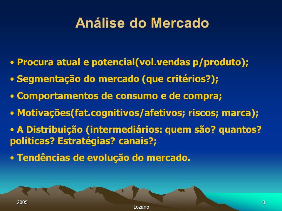 2005 Lozano 8 Análise do Mercado Procura atual e potencial(vol.vendas p/produto); Segmentação do mercado (que critérios?); Comportamentos de consumo e