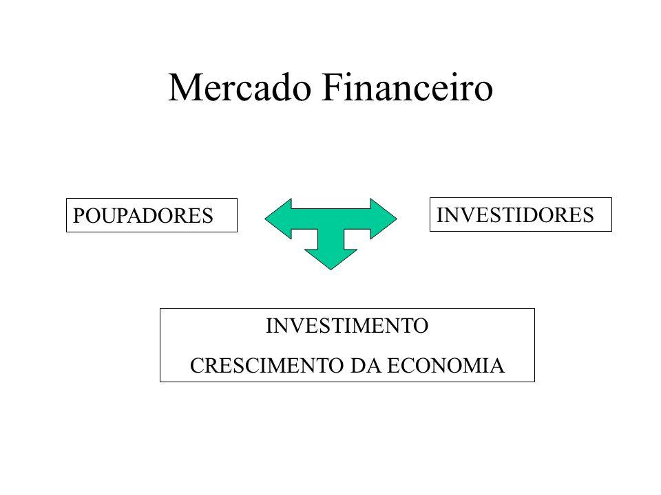 Mercado Financeiro POUPADORES INVESTIDORES INVESTIMENTO CRESCIMENTO DA ECONOMIA