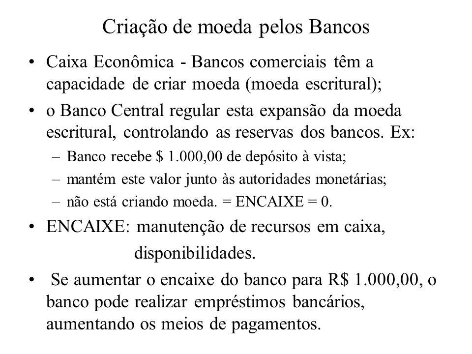 Criação de moeda pelos Bancos Caixa Econômica - Bancos comerciais têm a capacidade de criar moeda (moeda escritural); o Banco Central regular esta exp